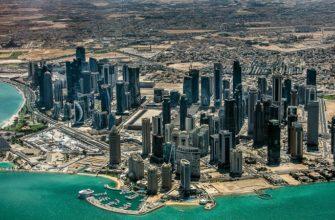 где находится Катар на карте мира